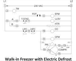 walk in cooler refrigeration system diagrams walk in zer wiring wiring diagram walk in zer wiring diagrams walk in cooler refrigeration system diagrams walk in zer wiring
