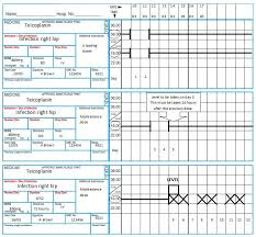 Renal Dosing Chart Teicoplanin Dose Adjustment For Renal Impairment