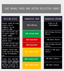 8 Wilwood Brake Pads Brake Pad Wear Pattern Chart