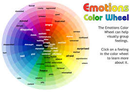 Do2Learn Educational Resources For Special NeedsEmotional Colours