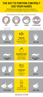 The Only Portion Control Chart You Need