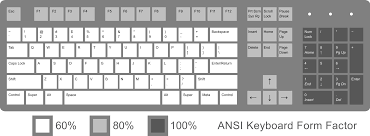 file ansi keyboard layout diagram form factor svg  open