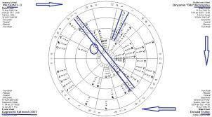 Capricorn 2017 Mental Strength A Space Odyssey The Jewish