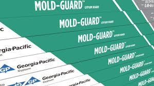 toughrock mold guard gypsum board