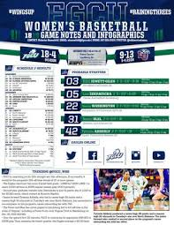 Fgcu_wbb Game Notes Game 23 Vs Liberty Feb 9 2019 By