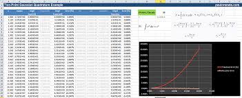Integration In Excel Using Gaussian Quadrature