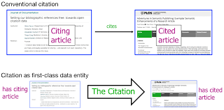 Opencitations The Blog Of Opencitations Httpopencitationsnet