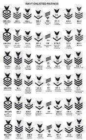 Navy Rank Chart 9 Best Navy Rank Images Navy Ranks Navy Rank Structure Navy