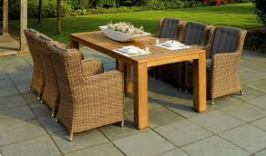 How To Clean Wicker Outdoor Furniture  SimplylushlivingHow To Clean Wicker Outdoor Furniture