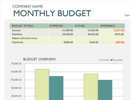 sample business budgets monthly business budget office templates