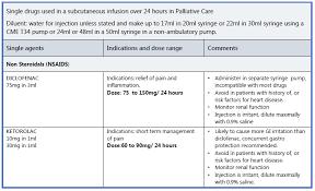 Nhs Tayside Clinical