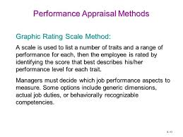 Performance Management And Appraisal - Ppt Video Online Download
