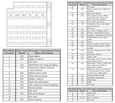 2004 ford mustang fuse box diagram 2004 automotive wiring 2006 Mustang Gt Fuse Panel Diagram 2004 ford mustang fuse box diagram 2004 automotive wiring diagrams throughout 2006 ford mustang 2006 ford mustang gt fuse box diagram