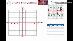 Graph In Four Quadrants