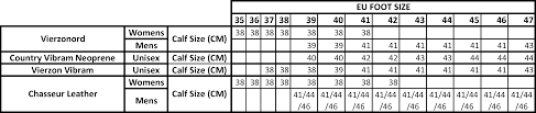 Calf Measurement Chart Le Chameau Size Guide Getting The Right Fit Philip Morris