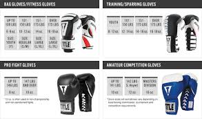 Venum Elite Gi Size Chart Boxing Glove Size Chart Sparring Gloves Workout Gloves