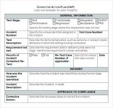Example Sales Action Plan Sample Action Plan Template Excel Employee Action Plan Performance