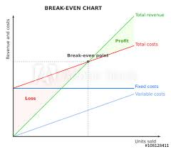 Break Even Point Chart Break Even Point Chart Graph Buy This Stock Vector And