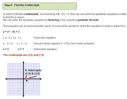 graphing quadratic equations example 1