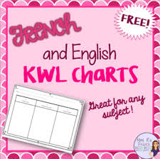 Kwl Chart Gorgeous KWL Charts In English And In French FREE By Mme R's French Resources