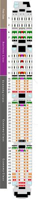 Emirates Boeing 777 300er Seat Map