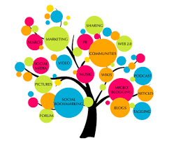 Promotional Strategies 9 Free Digital Marketing Promotional Strategies For Your