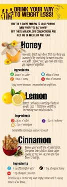 drink your way to weight loss pictures