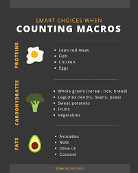 counting macros a reliable way to lose