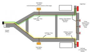trailer light wiring diagram 4 wire wiring diagram wiring diagram for boat trailer lights the 5 wire