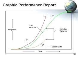 Earned Value Chart Template Bellaroo Co