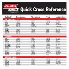 Kubota Filter Cross Reference Chart Www Bedowntowndaytona Com