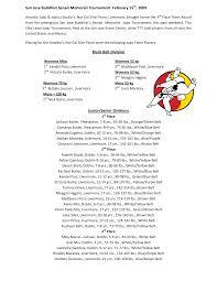 San Jose Buddhist Sensei Memorial Tournament February 15th, 2009 Black Belt  Division Junior/Senior Divisions