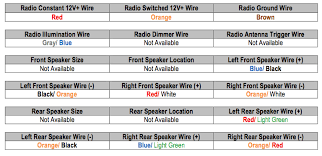 2002 volkswagen cabrio car stereo wiring diagram radiobuzz48 com 2007 vw golf radio wiring diagram at Vw Radio Wiring Diagram
