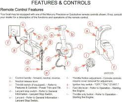 yamaha 703 remote control wiring solidfonts mercury outboard wiring harness nilza net yamaha 703 remote control wiring diagram solidfonts