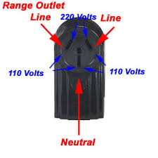 how to wire stove 3 Wires To Outlet 3 prong range plug 3 sets of wires to 1 outlet