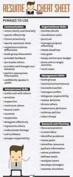 40 PHRASES That Will Improve Your RESUME Tips For Drawingcrafts Amazing Resume Phrases