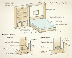 diy wall bed. Murphy Bed Mechanism Diy For How To Make A Pesquisa Google Design Spaces And Designs 8 Wall