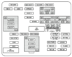 chevy express radio wiring diagram brandforesight co 2003 chevy silverado wiring diagram for radio ls ignition switch