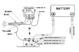 badland winch wiring diagram all wiring diagram badland remote wiring diagram wiring diagrams best badlands winch 68146 wiring diagram badland winch wiring diagram