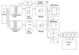 three phase plug wiring diagram copy 10 how to connect the three 3 phase plug wiring colours three phase plug wiring diagram best of 3 phase wiring schematic plug diagram nz troubleshooting motor