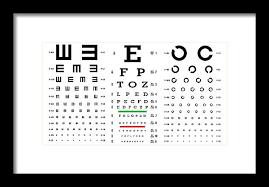 Eyesight Number Chart Eye Test Chart Vector Vision Exam Optometrist Check Medical Eye Diagnostic Different Types Sight Eyesight Optical Examination Isolated On