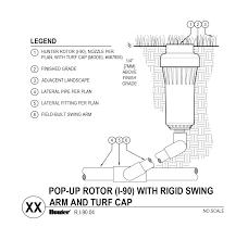 Sprinkler Nozzle Design I 90 Hunter Industries