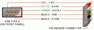 thumb drive repair usb cable wiring diagram