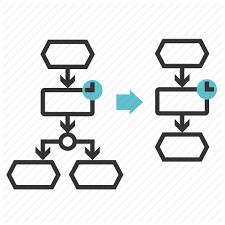 Analytics Business Process Epc Multiprocessing Optimization