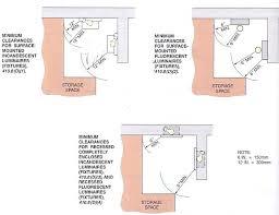 walk in closet dimensions meters cm master