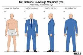 How A Mans Suit Should Fit Suit Fit Guide Real Men Real