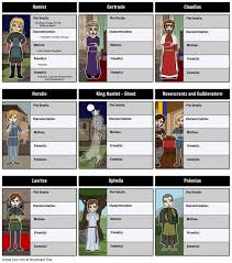 best the tragedy of hamlet images william hamlet character map make connections and analyze the characters from the tragedy of hamlet by creating a character map