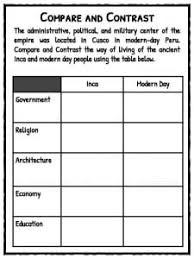 ancient chinese architecture worksheet. compare and contrast ancient chinese architecture worksheet