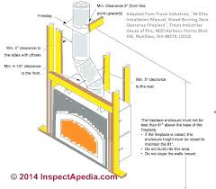 framing a gas fireplace framing a gas fireplace typical zero clearance fireplace installation framing sketch c framing a gas fireplace