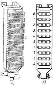 Техническое описание телефонного кабельного бокса Бесплатные  Кабельный